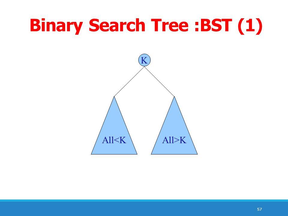 Binary Search Tree :BST (1)