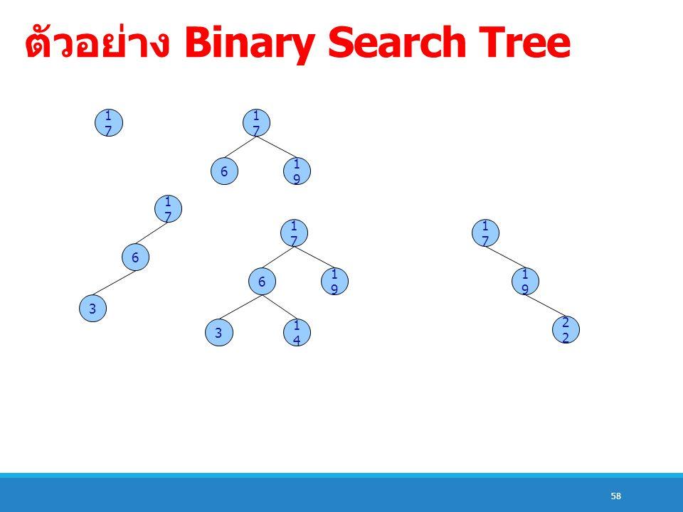 ตัวอย่าง Binary Search Tree