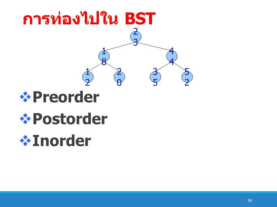 การท่องไปใน BST 23 18 44 12 20 35 52 Preorder Postorder Inorder