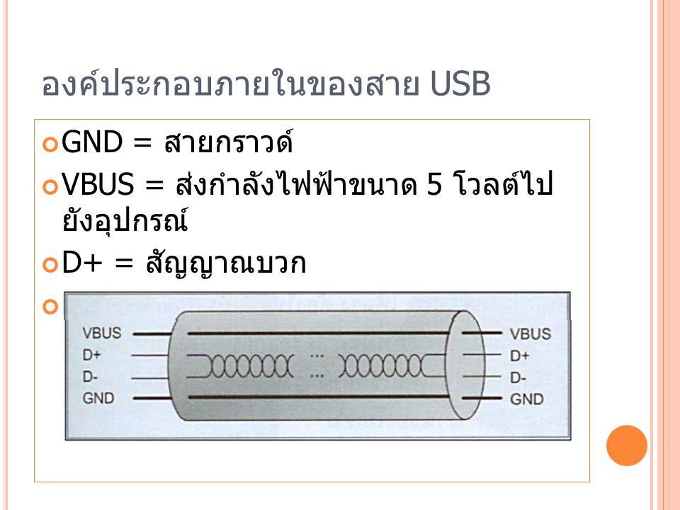 องค์ประกอบภายในของสาย USB