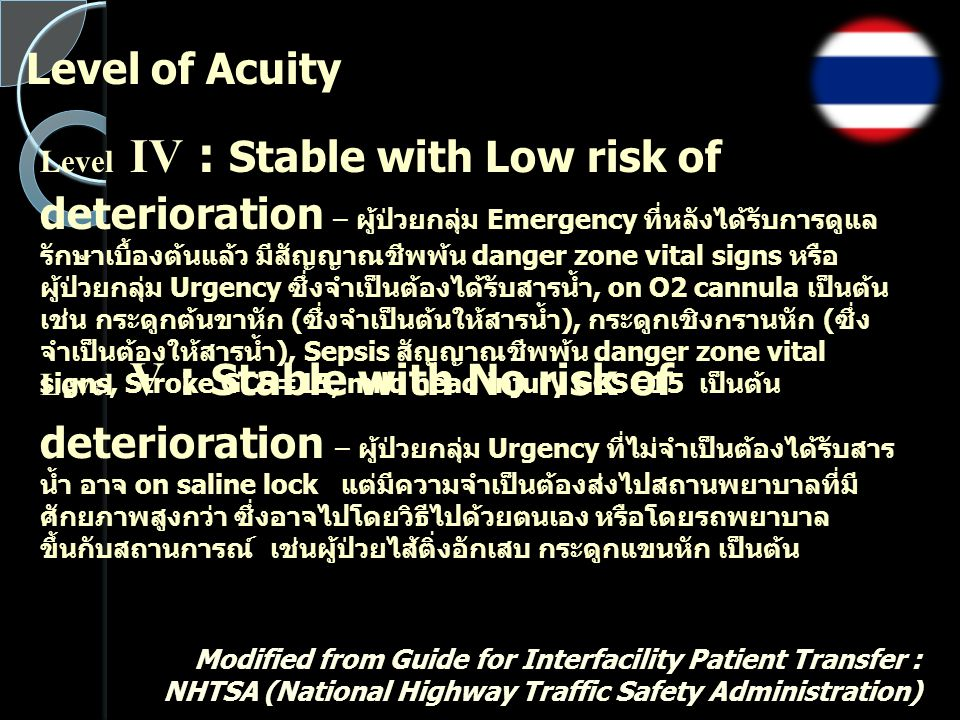 Level of Acuity (modified from NHTSA)