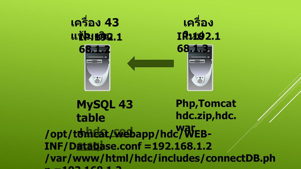 เครื่อง 43 แฟ้มเดิม เครื่องใหม่ MySQL 43 table +hdc_code.sql