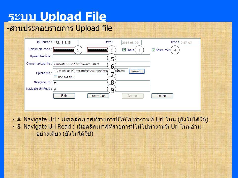 ส่วนประกอบรายการ Upload file
