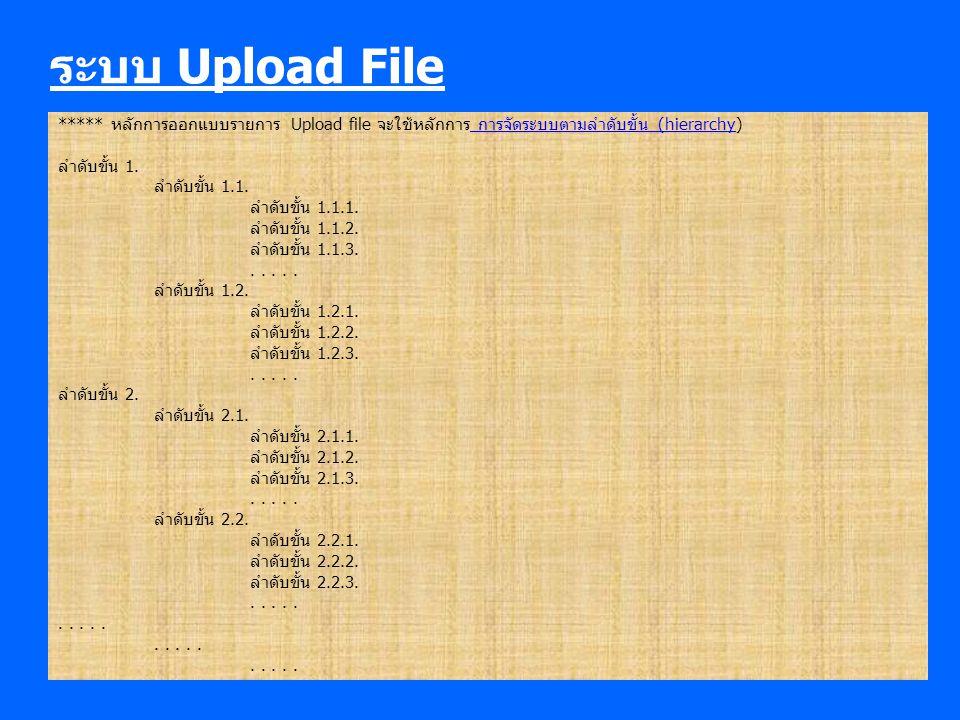 ระบบ Upload File ***** หลักการออกแบบรายการ Upload file จะใช้หลักการ การจัดระบบตามลำดับขั้น (hierarchy)