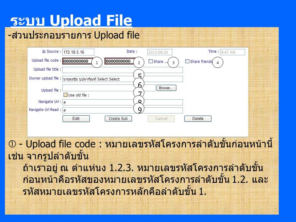 ระบบ Upload File ส่วนประกอบรายการ Upload file
