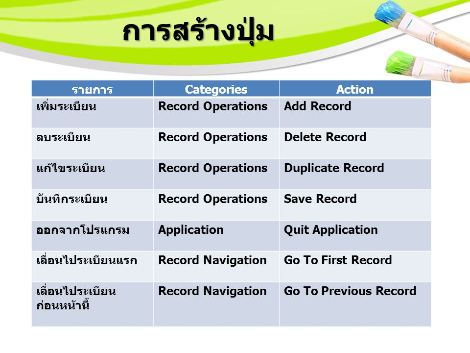 การสร้างปุ่ม รายการ Categories Action เพิ่มระเบียน Record Operations