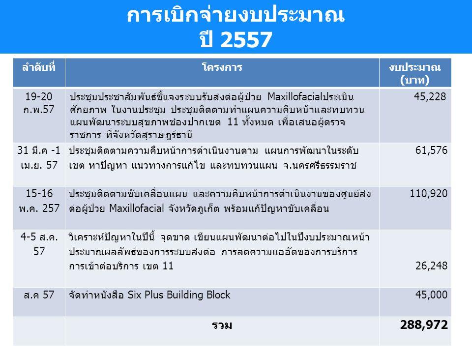การเบิกจ่ายงบประมาณ ปี 2557