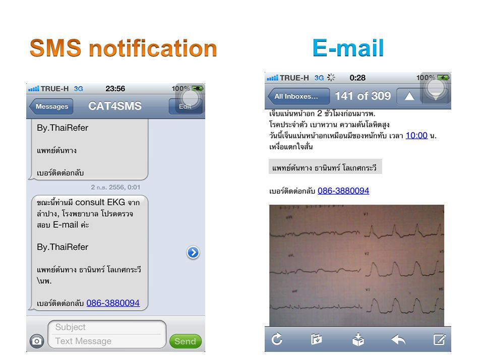 SMS notification E-mail
