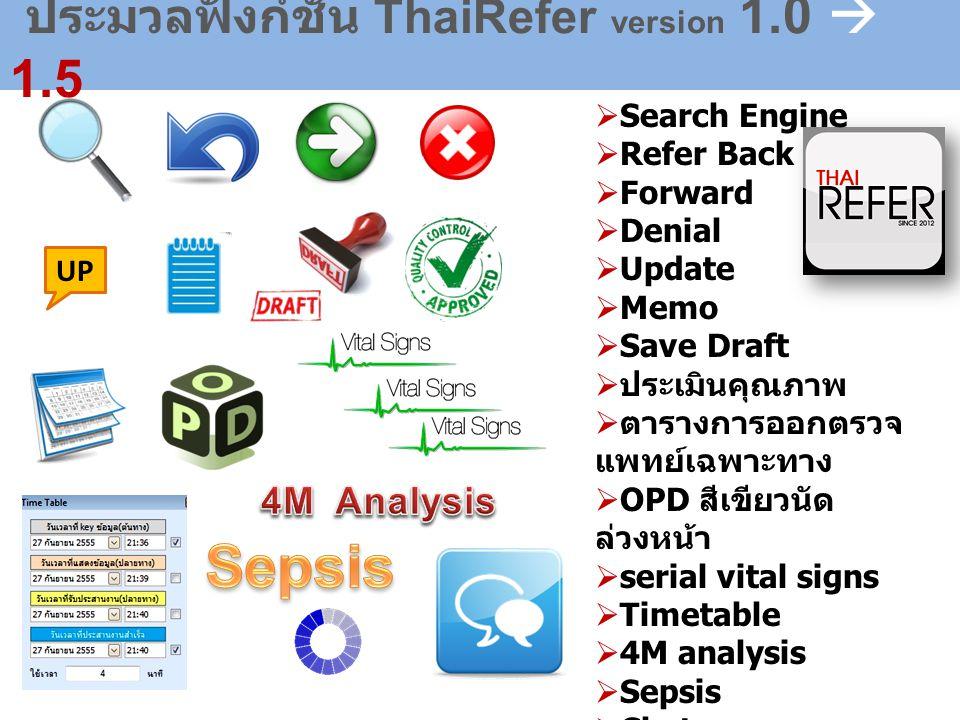 Sepsis ประมวลฟังก์ชั่น ThaiRefer version 1.0  1.5 4M Analysis