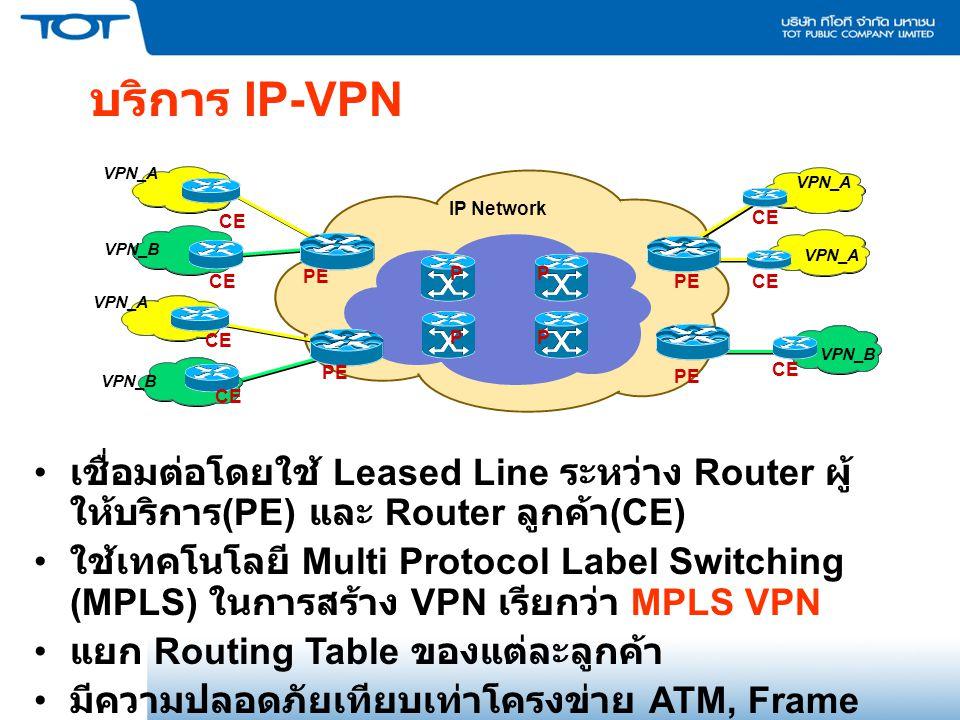 บริการ IP-VPN VPN_A. VPN_A. IP Network. CE. CE. VPN_B. VPN_A. PE. P. P. CE. PE. CE. VPN_A.