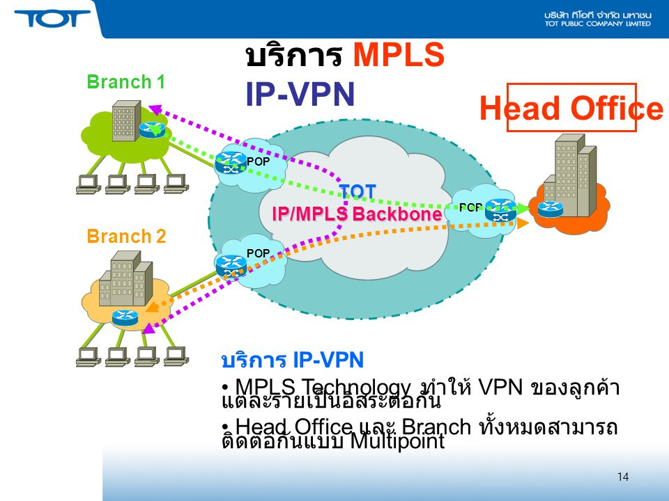 บริการ MPLS IP-VPN Head Office บริการ IP-VPN