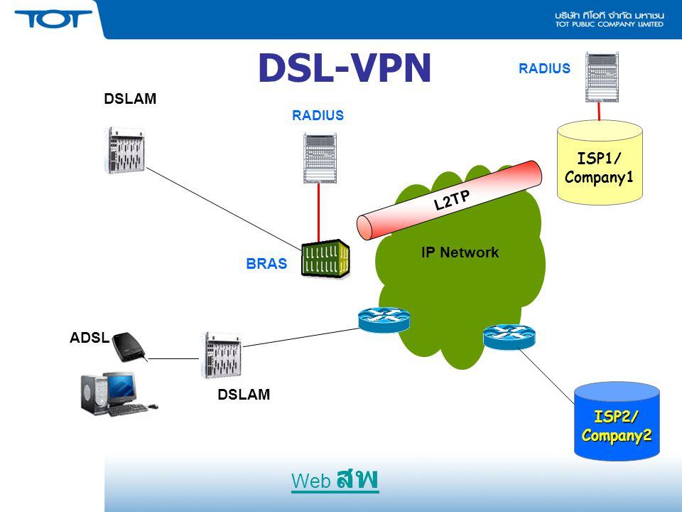 DSL-VPN Web สพ DSLAM ISP1/ L2TP Company1 IP Network BRAS ADSL DSLAM