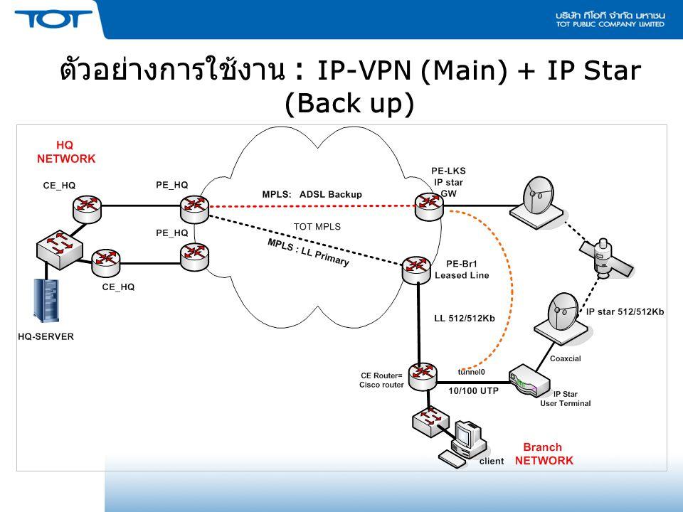 ตัวอย่างการใช้งาน : IP-VPN (Main) + IP Star (Back up)