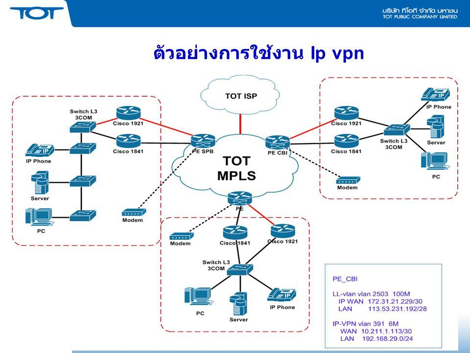 ตัวอย่างการใช้งาน Ip vpn
