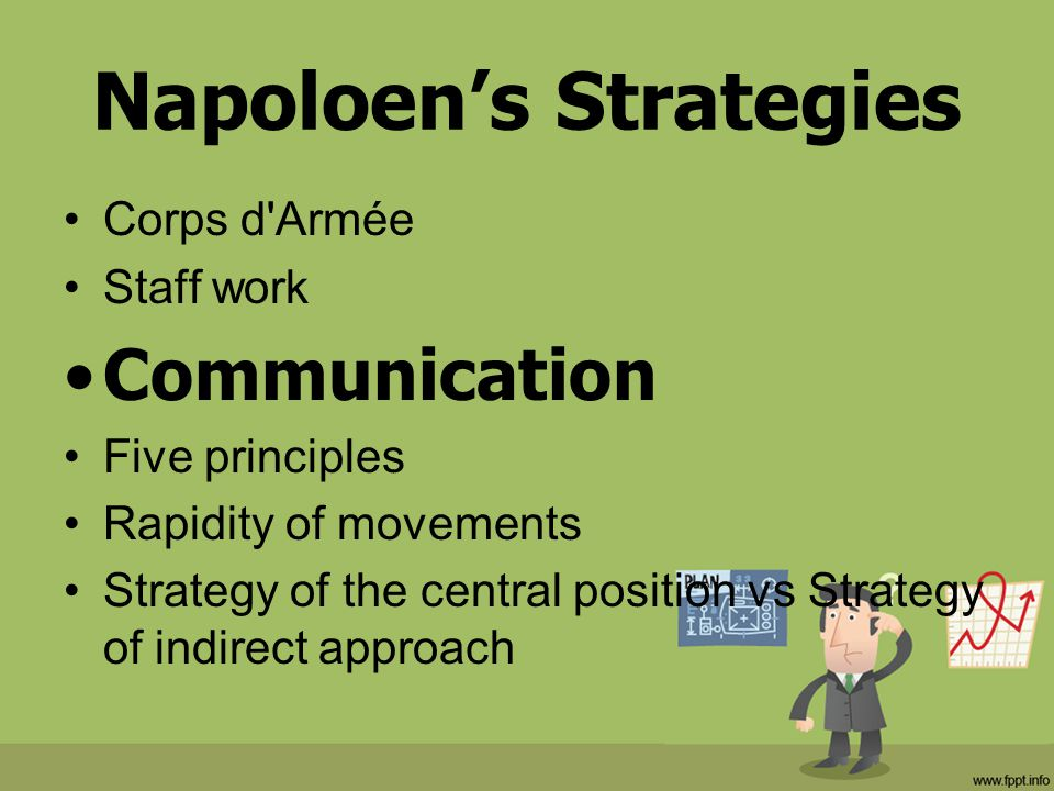 Napoloen's Strategies