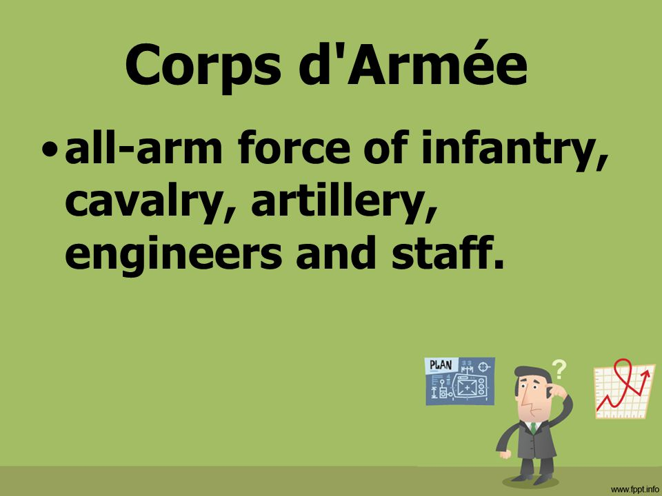 Corps d Armée all-arm force of infantry, cavalry, artillery, engineers and staff.