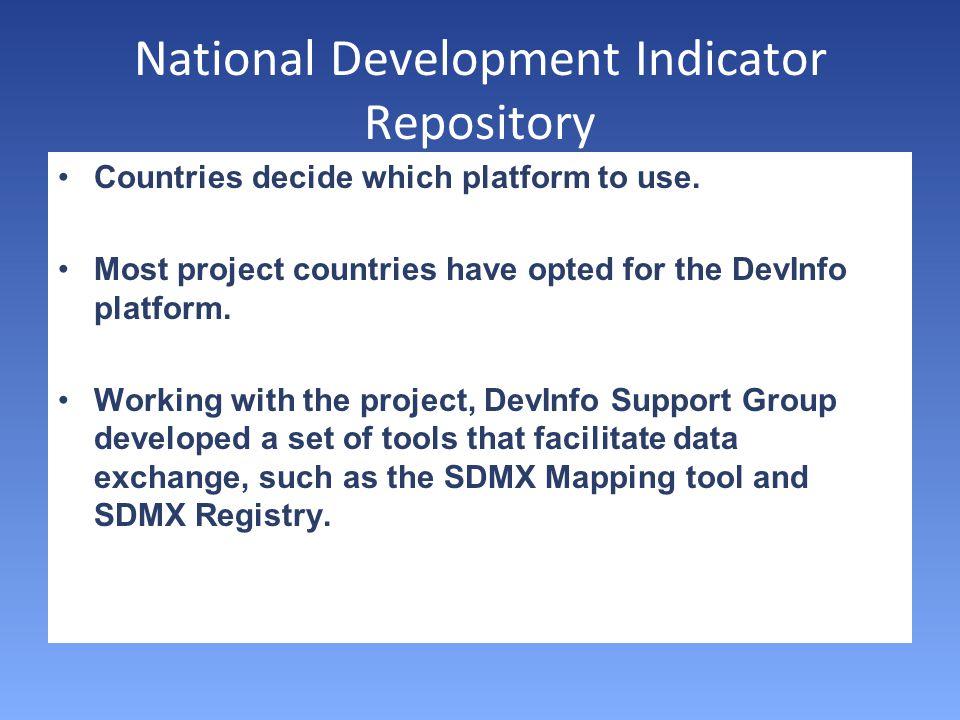 National Development Indicator Repository