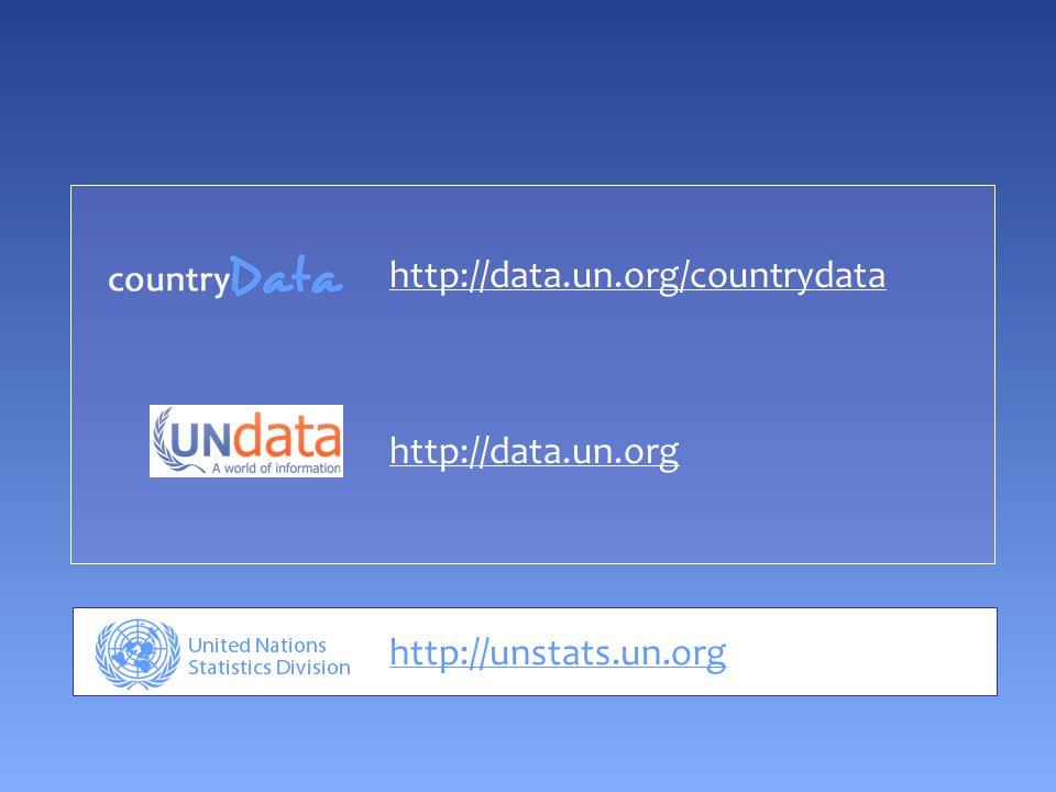 http://data.un.org/countrydata http://data.un.org http://unstats.un.org