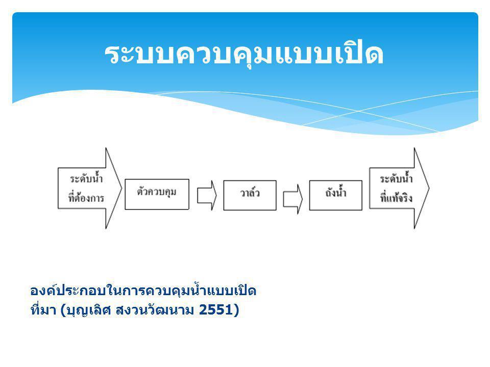ระบบควบคุมแบบเปิด องค์ประกอบในการควบคุมน้ำแบบเปิด