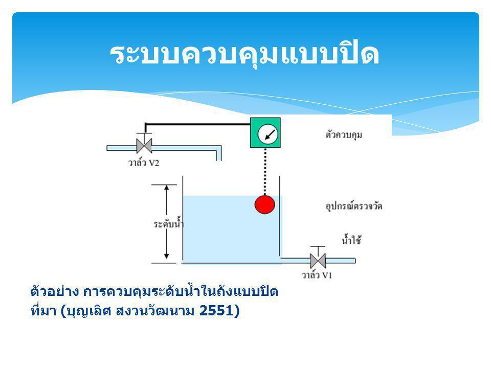 ระบบควบคุมแบบปิด ตัวอย่าง การควบคุมระดับน้ำในถังแบบปิด