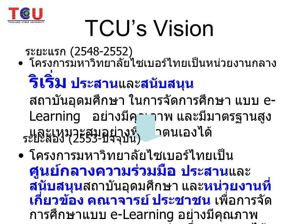 TCU's Vision ระยะแรก (2548-2552)
