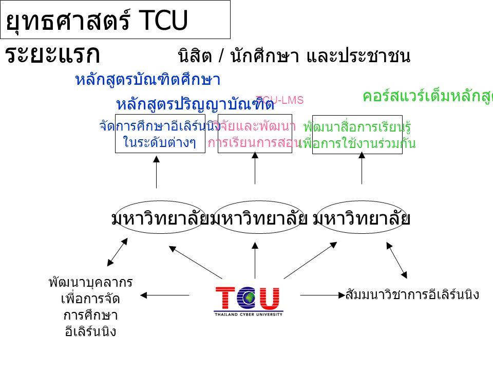 ยุทธศาสตร์ TCU ระยะแรก