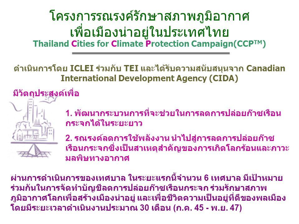 โครงการรณรงค์รักษาสภาพภูมิอากาศ เพื่อเมืองน่าอยู่ในประเทศไทย