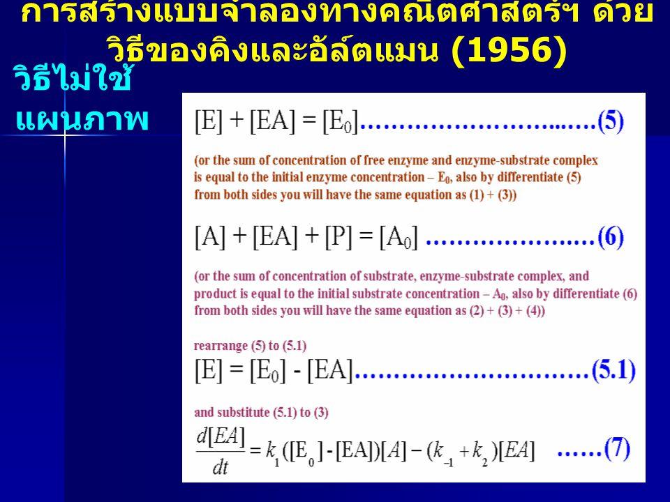 การสร้างแบบจำลองทางคณิตศาสตร์ฯ ด้วยวิธีของคิงและอัล์ตแมน (1956)