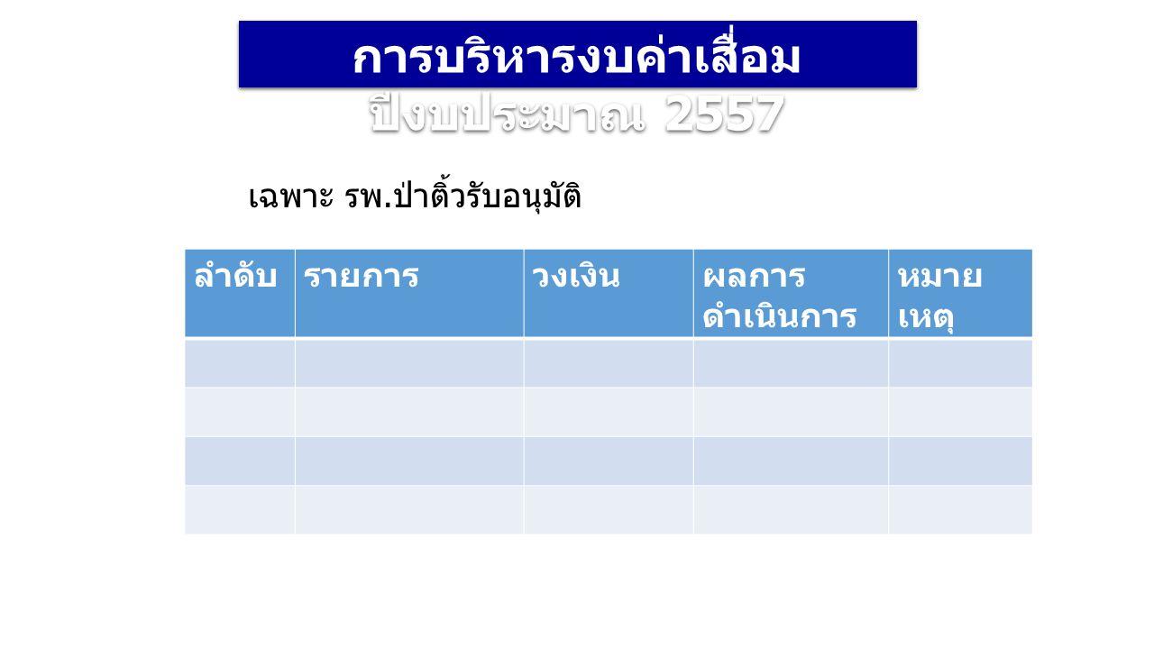 การบริหารงบค่าเสื่อม ปีงบประมาณ 2557