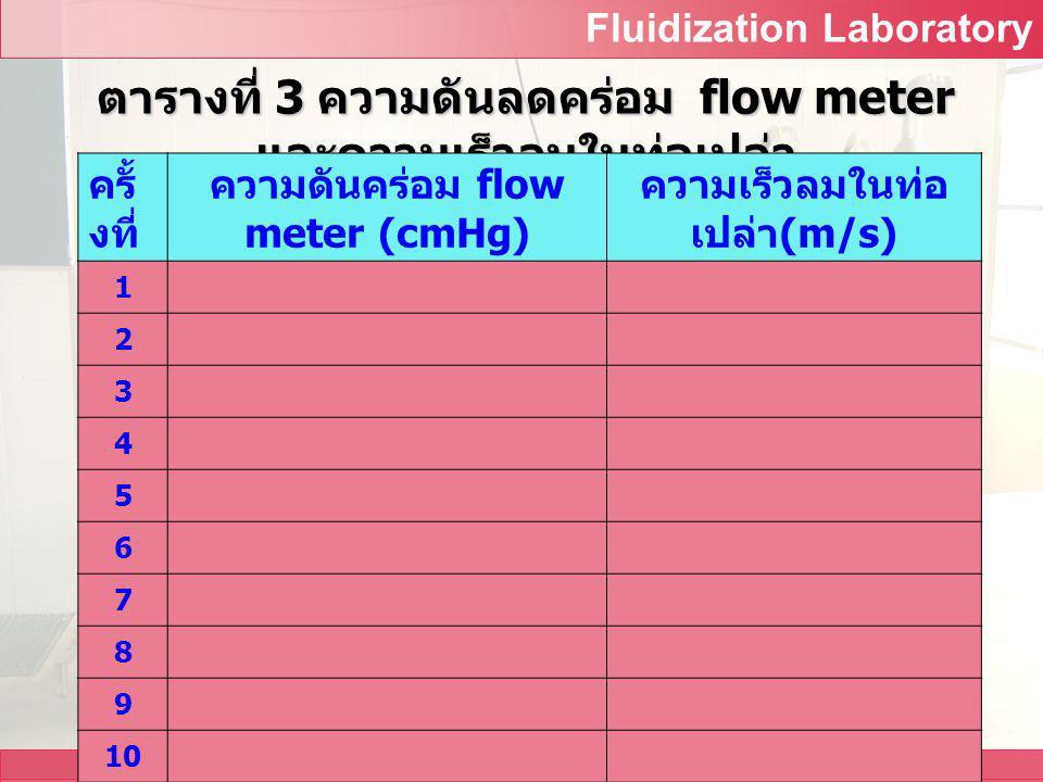 ตารางที่ 3 ความดันลดคร่อม flow meter และความเร็วลมในท่อเปล่า