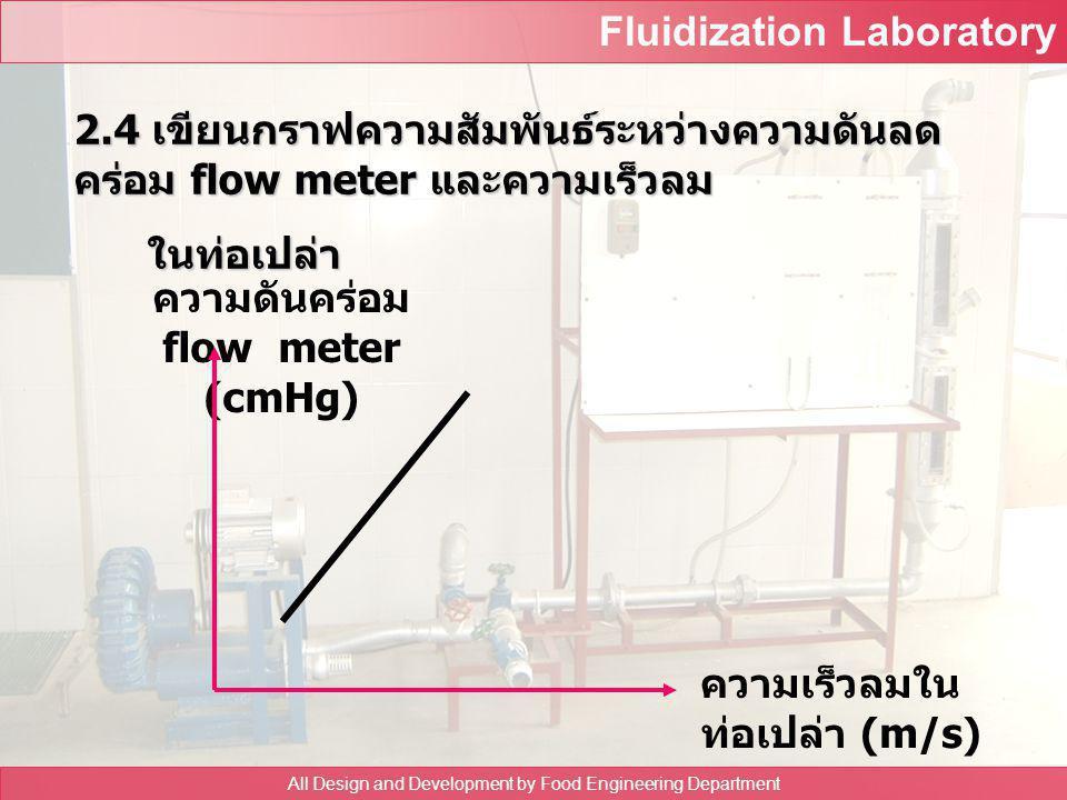 ความดันคร่อม flow meter (cmHg)