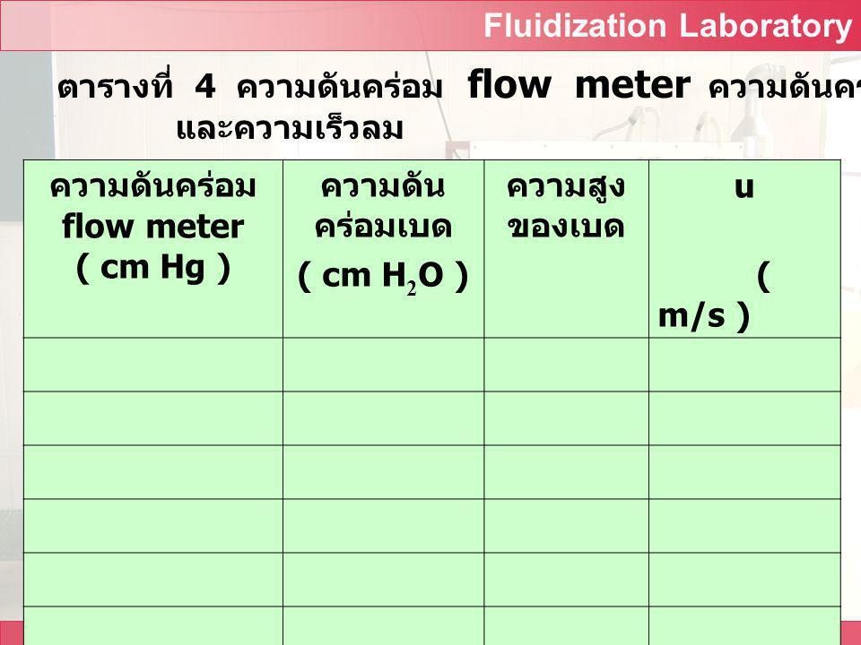 ความดันคร่อม flow meter