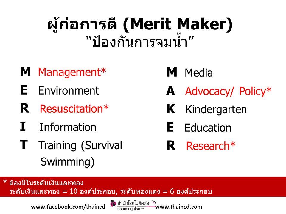 ผู้ก่อการดี (Merit Maker) ป้องกันการจมน้ำ