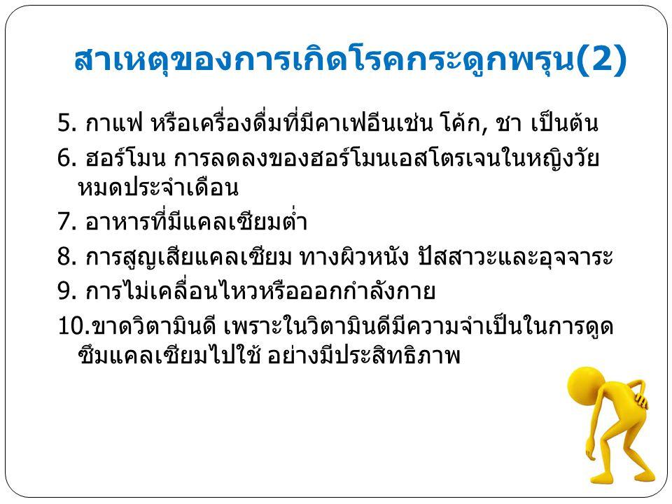 สาเหตุของการเกิดโรคกระดูกพรุน(2)