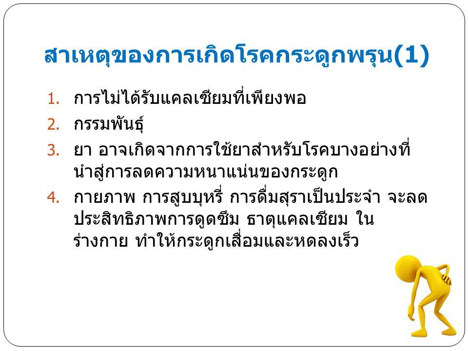 สาเหตุของการเกิดโรคกระดูกพรุน(1)