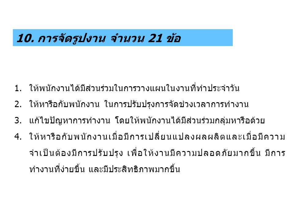 10. การจัดรูปงาน จำนวน 21 ข้อ