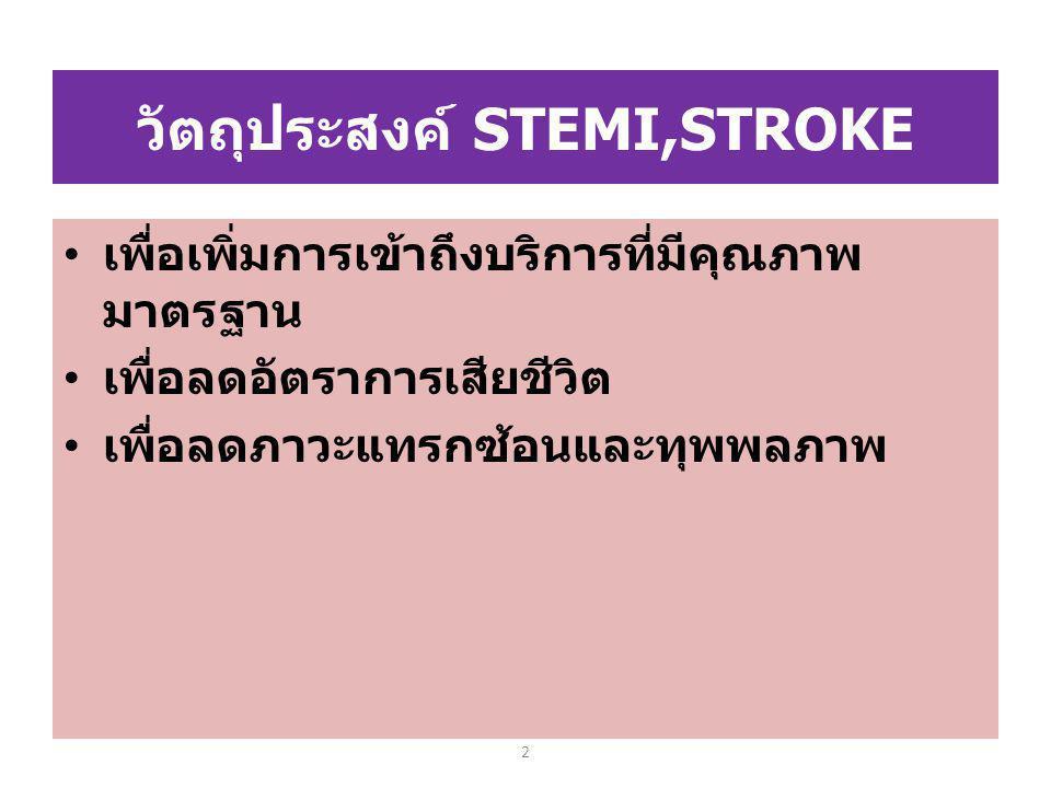 วัตถุประสงค์ STEMI,STROKE