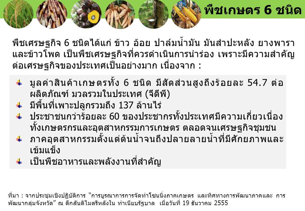 พืชเกษตร 6 ชนิด