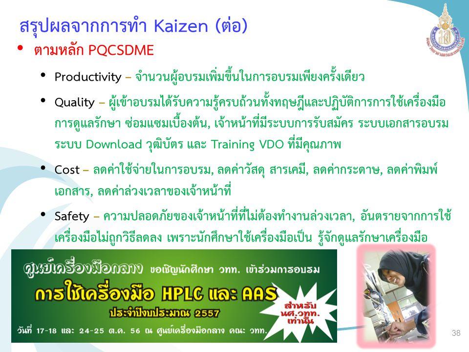 สรุปผลจากการทำ Kaizen (ต่อ)