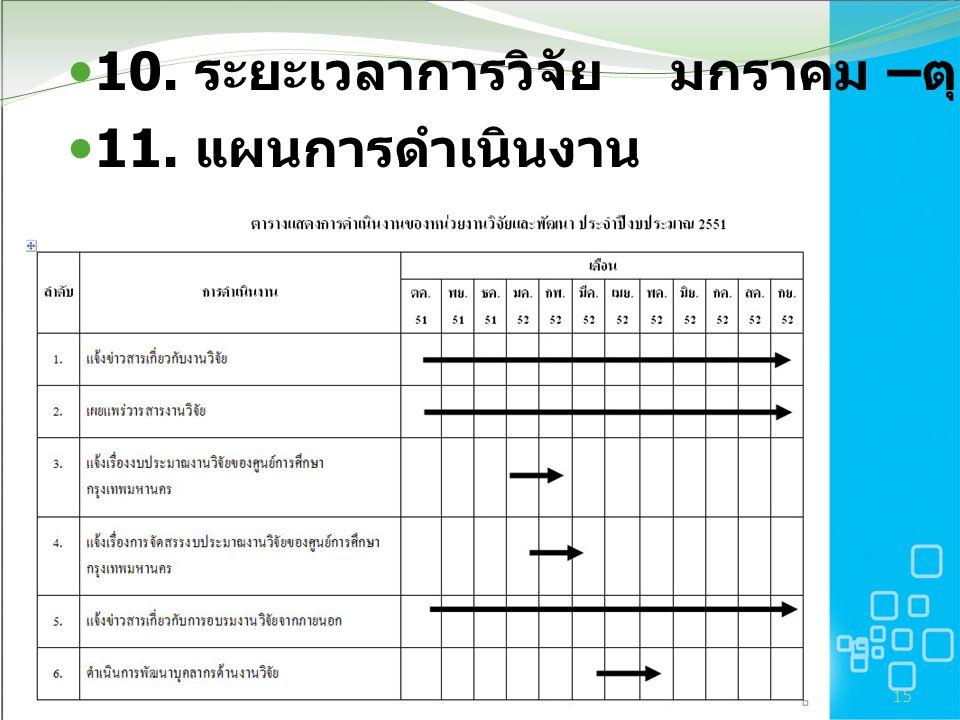 10. ระยะเวลาการวิจัย มกราคม –ตุลาคม 2556