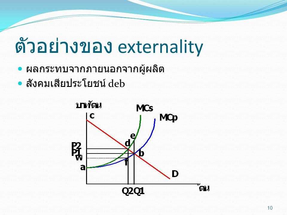 ตัวอย่างของ externality