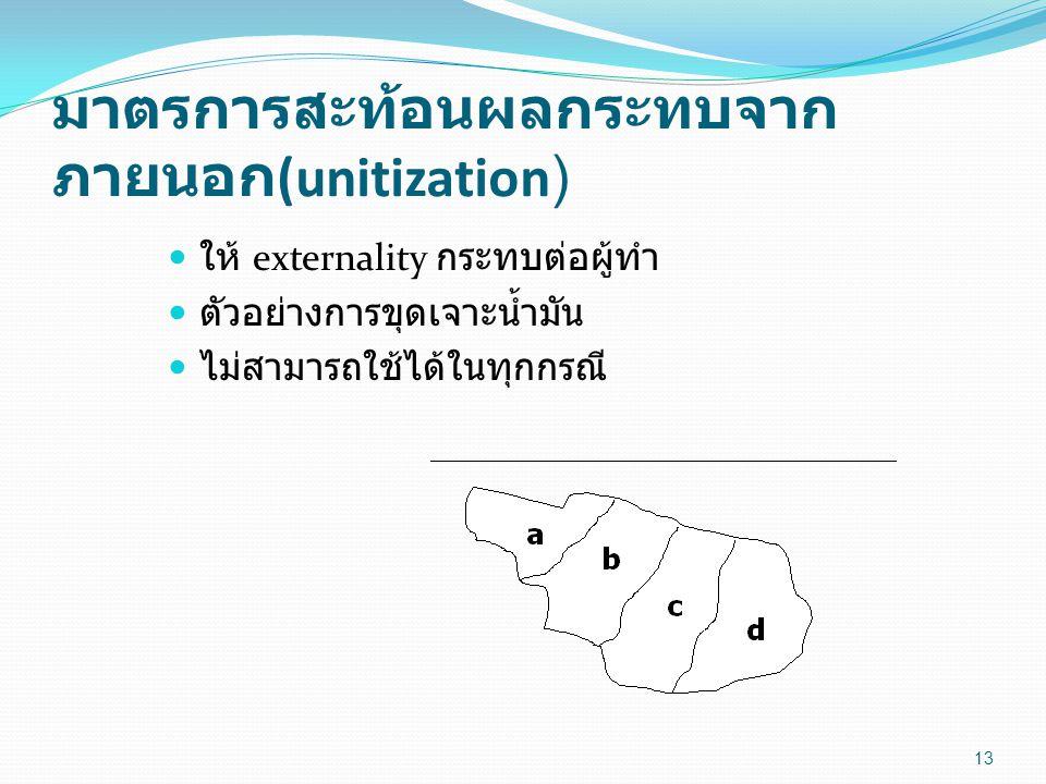 มาตรการสะท้อนผลกระทบจากภายนอก(unitization)