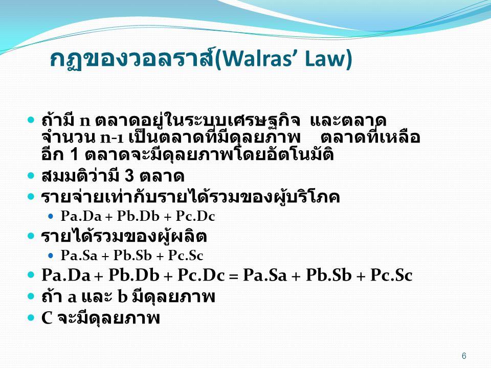 กฏของวอลราส์(Walras' Law)