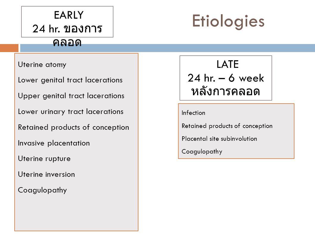 Etiologies EARLY 24 hr. ของการคลอด LATE 24 hr. – 6 week หลังการคลอด