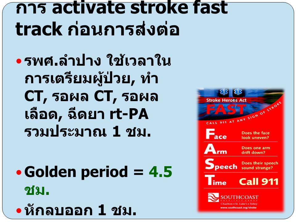 การ activate stroke fast track ก่อนการส่งต่อ