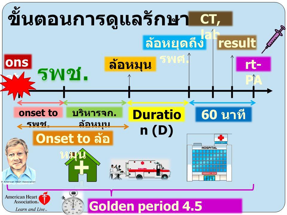 + รพช. ขั้นตอนการดูแลรักษา CT, lab ล้อหยุดถึงรพศ. result onset ล้อหมุน