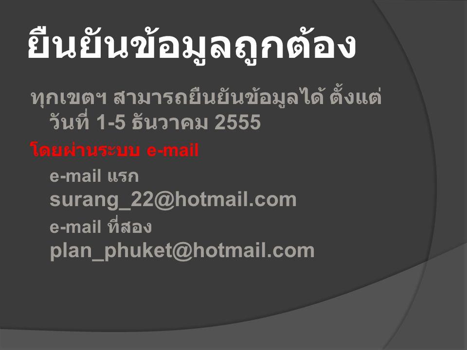 ยืนยันข้อมูลถูกต้อง ทุกเขตฯ สามารถยืนยันข้อมูลได้ ตั้งแต่วันที่ 1-5 ธันวาคม 2555. โดยผ่านระบบ e-mail.