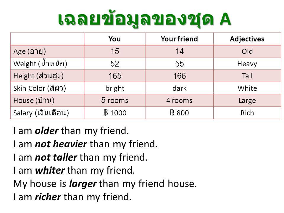 เฉลยข้อมูลของชุด A I am older than my friend.