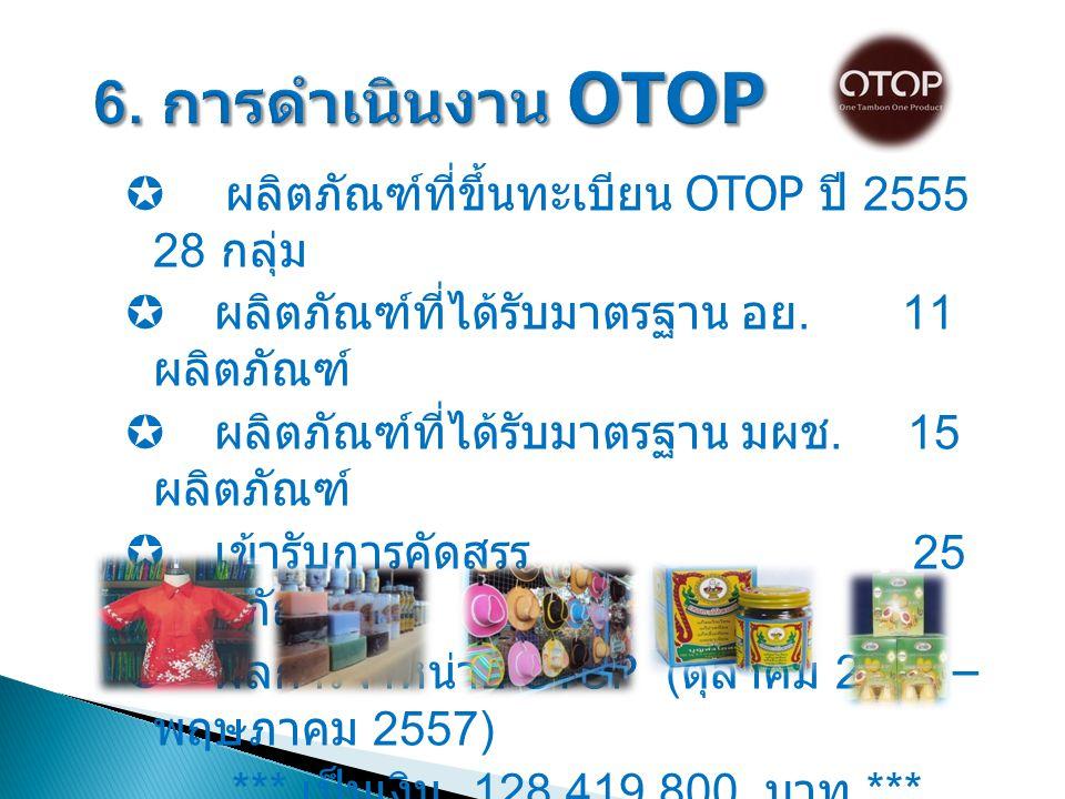 6. การดำเนินงาน OTOP