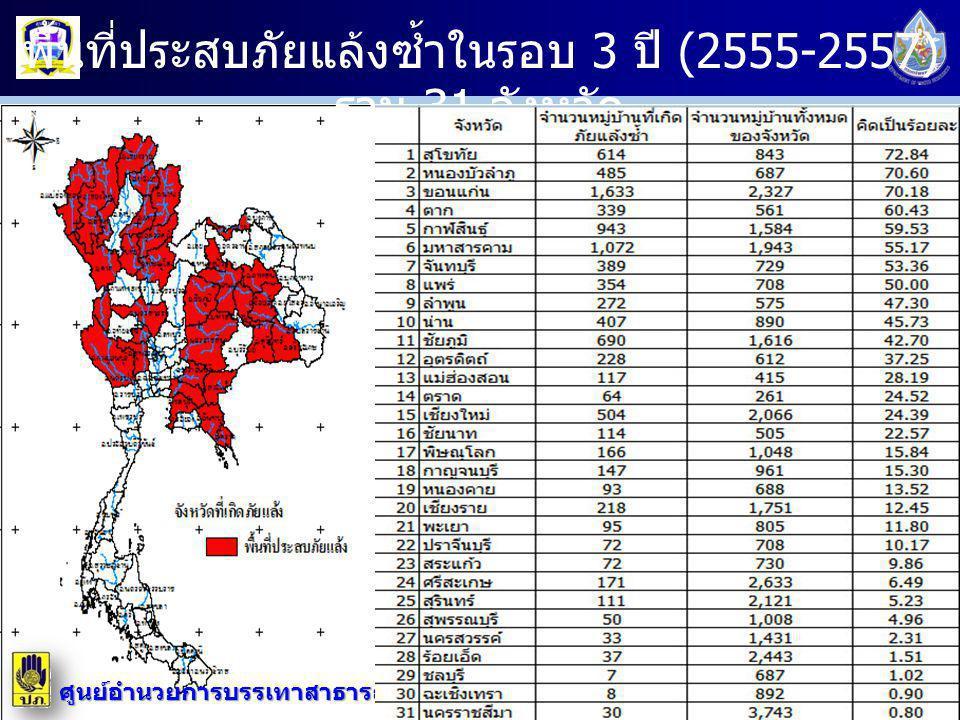 พื้นที่ประสบภัยแล้งซ้ำในรอบ 3 ปี (2555-2557) รวม 31 จังหวัด